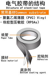 PVC包装胶带